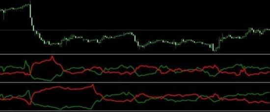 индикатор для 5 минутного таймфрейма