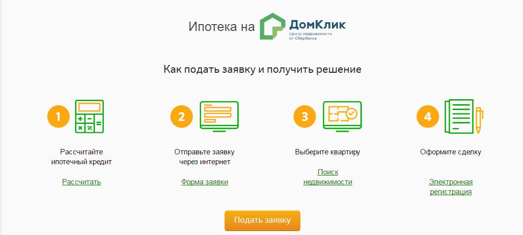 Заявка на ипотеку в банке Открытие
