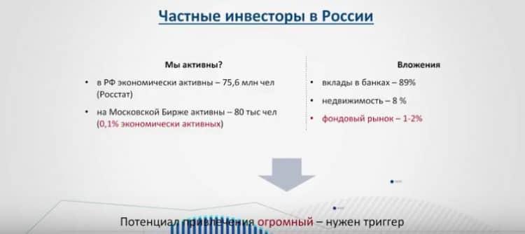 Налогообложение по ИИС в Сбербанке