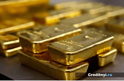 Сбербанк: управление активами