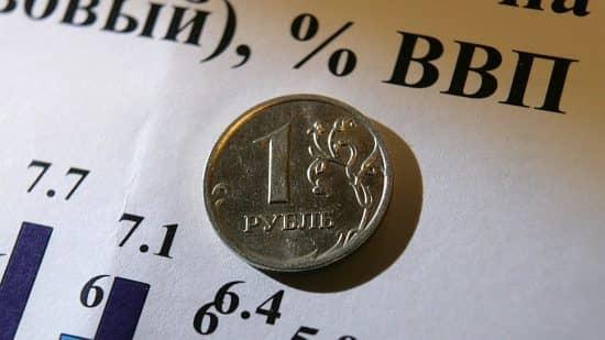 макроэкономические индексы