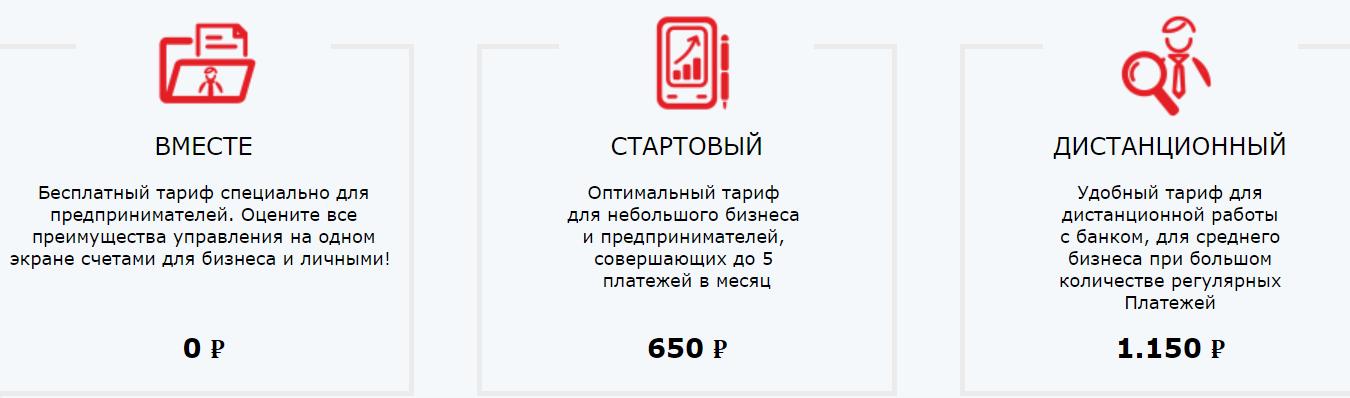 Процентные ставки на программы автокредитования в Совкомбанке