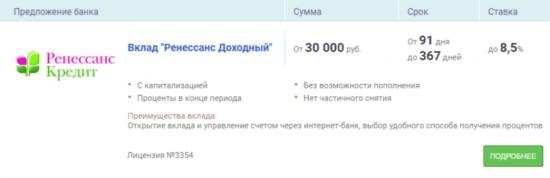 Открытие вклада в банке Ренессанс Кредит