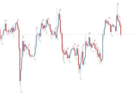 Сигнальный индикатор для входа в рынок ZigZag
