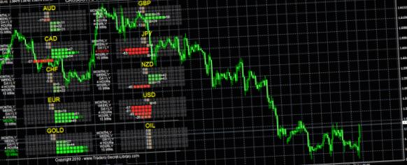 Индикатор силы валют Cruscotto
