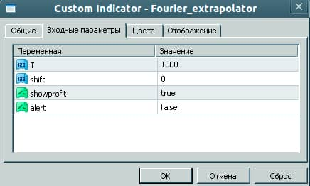 Настройки Fourier extrapolator