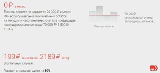 Стоимость пакета услуг «Оптимум» от Альфа Банка