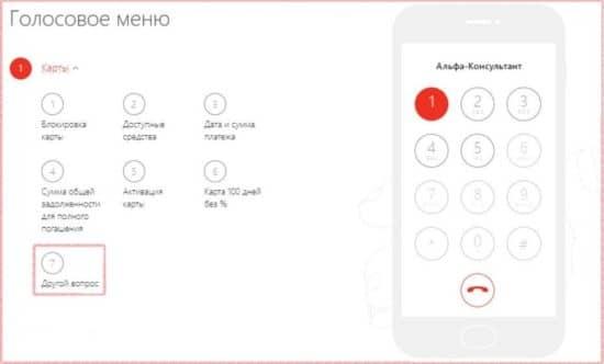Восстановление пин-кода с помощью телефона