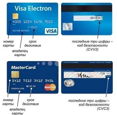 Полезные советы для держателей пластиковых карт в Сбебанке