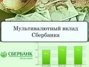 Мультивалютные вклады и счета в Сбербанке России
