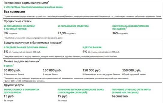 Размер комиссии за снятие денежных средств с кредитной карточки в Сбербанке