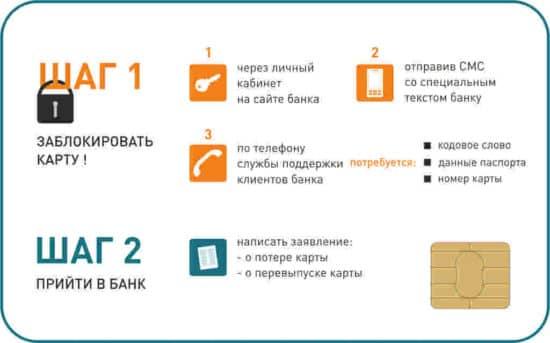Утеряна пенсионная карта Сбербанка, что делать