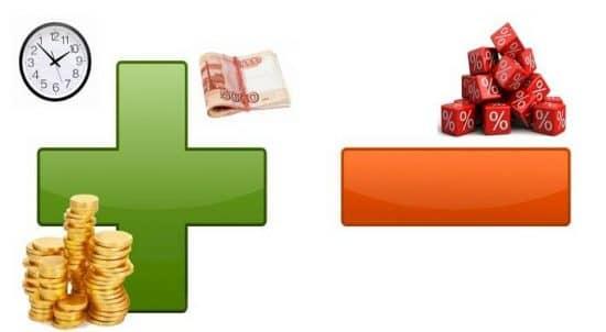Позитивные и негативные стороны такого депозита от Сбербанка