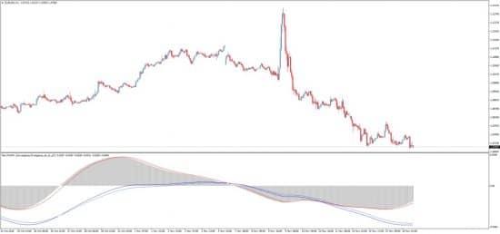 Pan prizma – индикатор поиска тренда