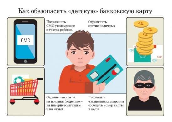 Плюсы и минусы детского банковского счета в Сбербанке