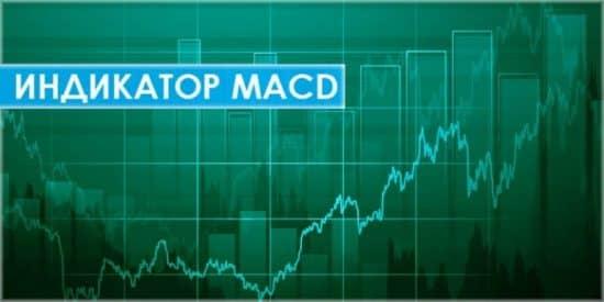 Торговля по Macd