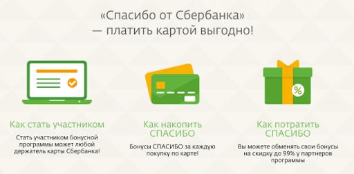 Как вернуть бонусную программу от сбербанка