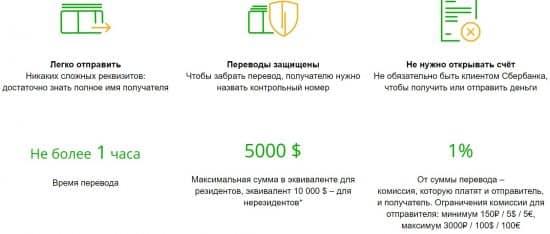 Какая комиссия предусмотрена при проведении блиц переводов