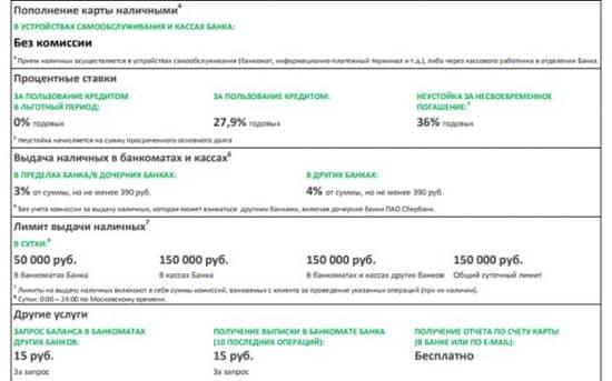 Снятие денег с кредитного пластика при помощи сервиса дистанционных переводов от Сбербанка