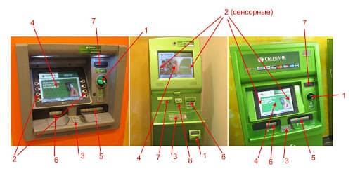 Какими бывают банкоматы Сбербанка