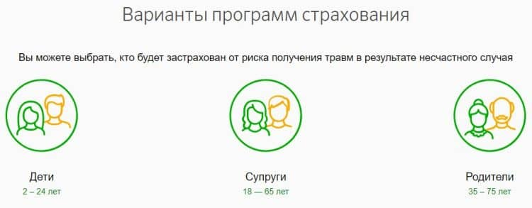Страхование жизни человека в Сбербанке России