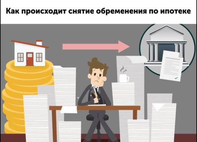Как долго будет сниматься обременение с ипотеки в Совкомбанке