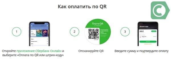 Сферы, в которых принимается оплата по штрих коду Сбербанка