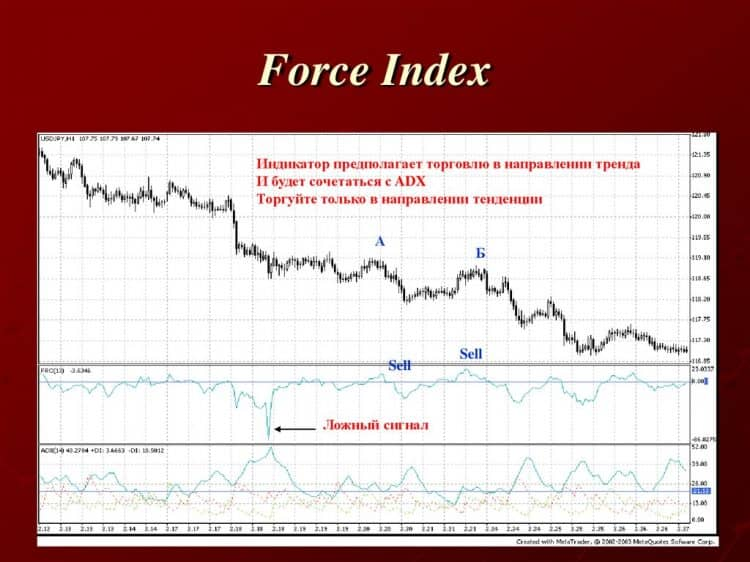 Elder's force index