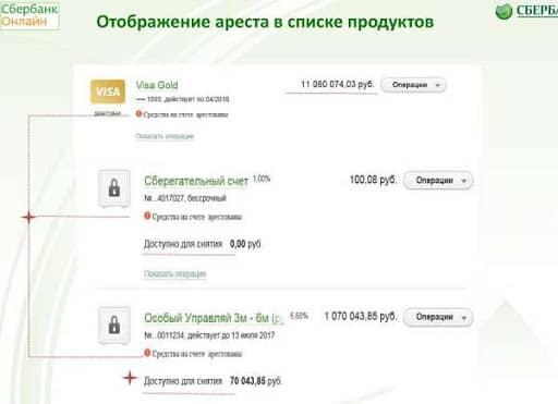 Арестовали счет в Сбербанке: причины блокировки, действия клиента