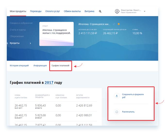 Онлайн-банкинг на кредитной карте от ВТБ банка