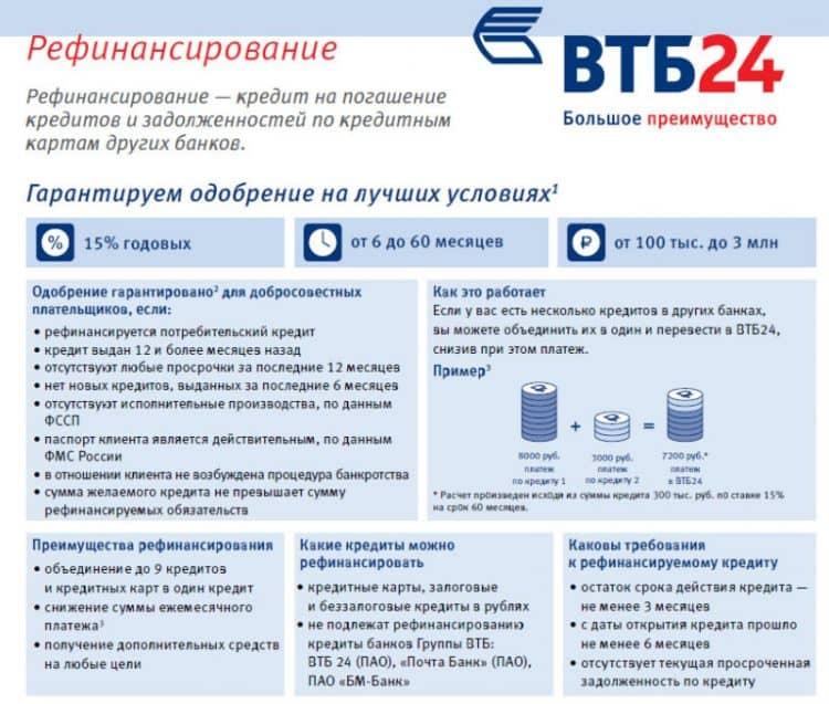 Рефинансирование кредитов в ВТБ банке Россия
