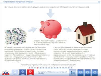 Из чего состоит закладная по ипотеке ВТБ