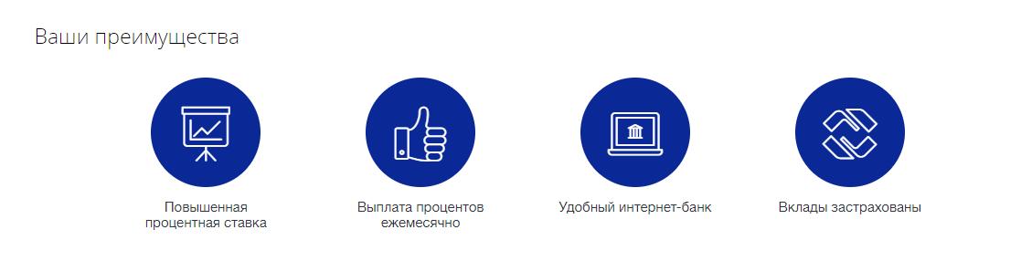 Преимущества вклада ВТБ Лояльный