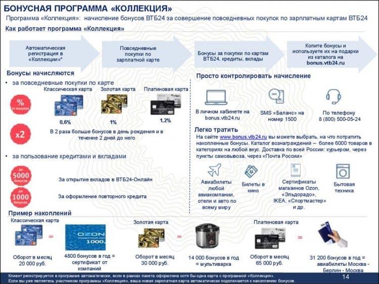 Бонусные программы зарплатной карты ВТБ