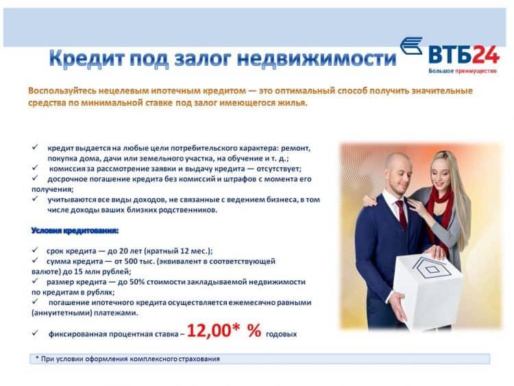 Получение кредита зарплатными клиентами банка ВТБ