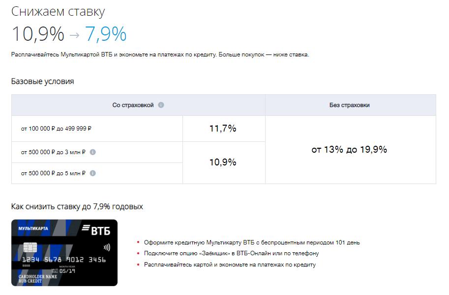 Возможно ли снижение размера процентной ставки до 7,9% из расчета годовых в ВТБ