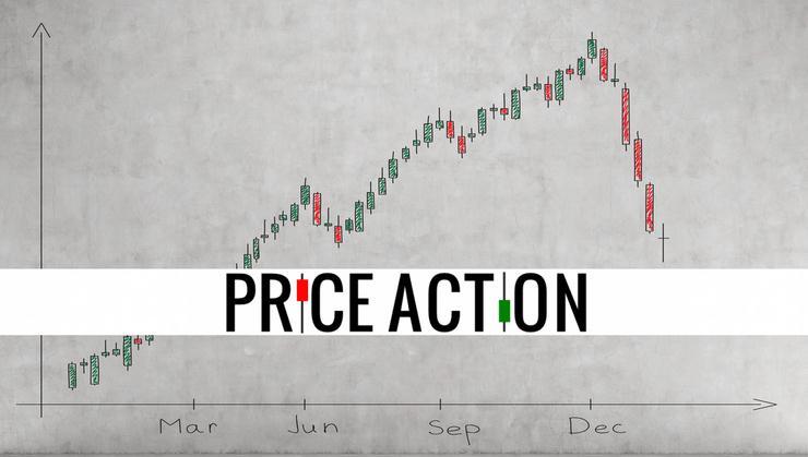 Торговля по Price action