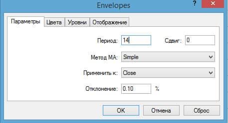 Индикатор Envelopes: настройки