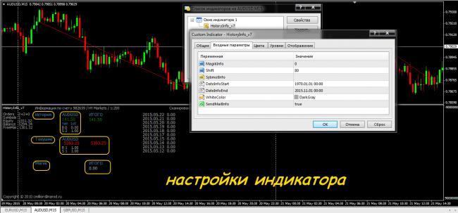 Индикатор прибыли Historyinfo2