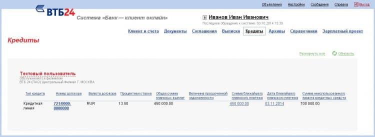 Банк ВТБ: должники по кредиту