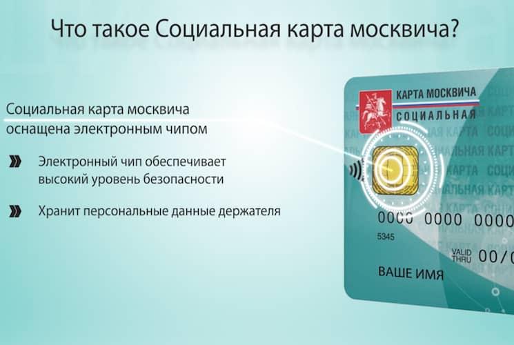ВТБ 24: Социальная карта