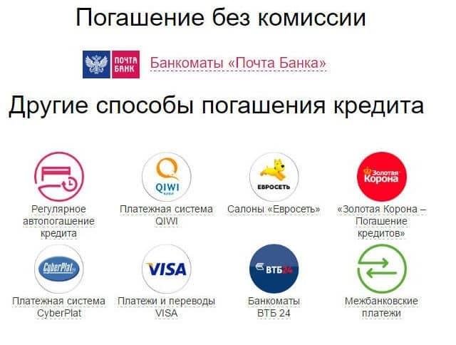 Погашение кредита ВТБ через платежные сервисы