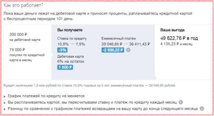Опция заемщик ВТБ: калькулятор