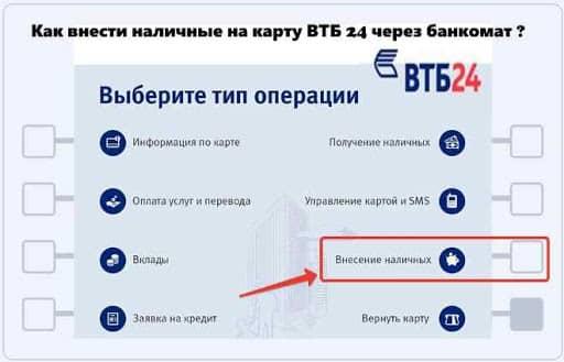 ВТБ 24: оплата кредита
