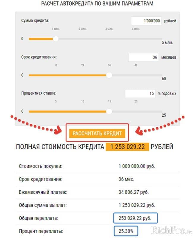 Автокредит Тинькофф банк: калькулятор