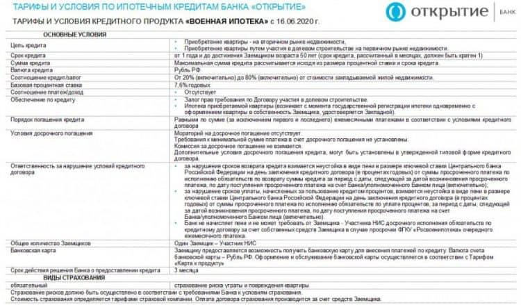 Правила кредитования в банке «Открытие»