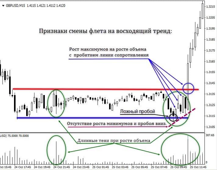 """""""Хозяева рынка"""" - книга Т.Вильямса"""