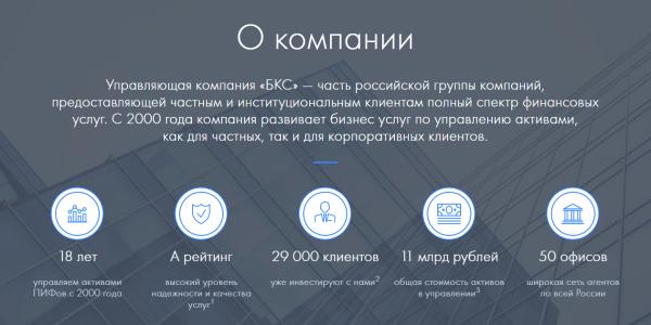 УК РСХБ управление активами