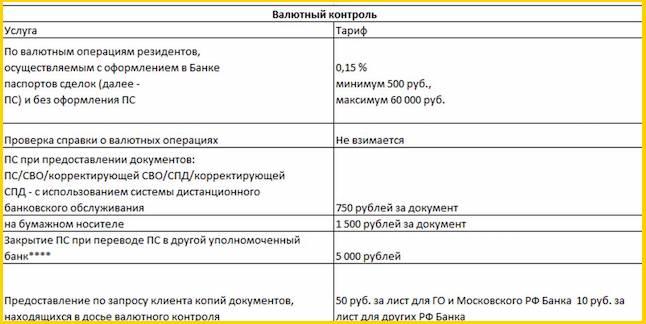 Россельхозбанк РКО для ИП: тарифы